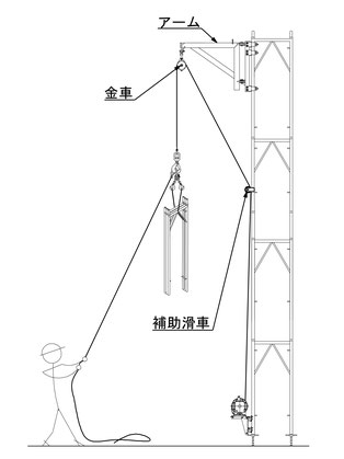 ホイスト用ブラケットアーム使用の場合(補助滑車使用)