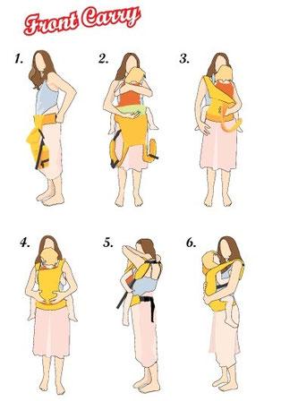 Как се слага дете в ергономична раница