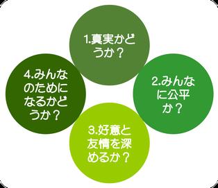 4つのテストの画像