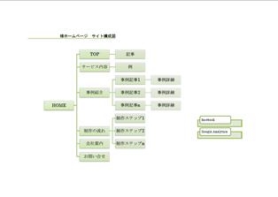サイト構成図例