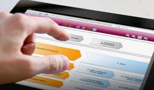 Le logiciel Signavio permet de représenter et de relier les macro-processus aux processus détaillés.
