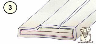 astuce malletier, recouvrir une ceinture de cuir pour votre malle tutoriel complet