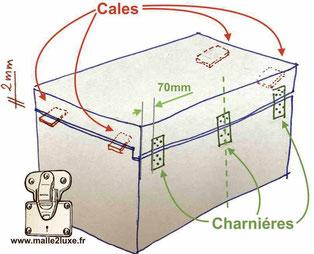 comment poser des charnières sur une malle ou coffre, couvercle