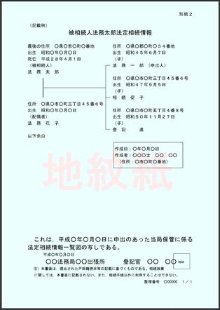 (認証文付き)法定相続情報一覧図の写し