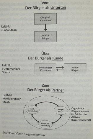 """Aus dem Buch: """"Rettet das Dorf"""" von G. Henkel"""