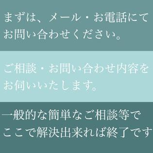 各種在留資格(ビザ)申請・帰化許可申請(日本国籍取得)等ご相談の流れ STEP1・まずは無料相談