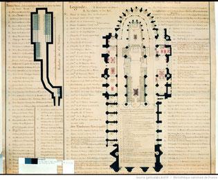 Image : à gauche caveau souterrain des Bourbons (on aperçoit à l'entrée et à droite l'emplacement gagné dans le mur pour déposer le cercueil du dernier souverain descendu dans la crypte) et à droite plan de la basilique et emplacements de la grande majori