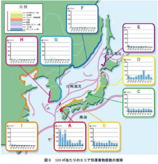 漂着物個数 (㈶環日本海環境協力センターHPより)
