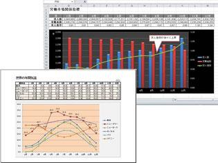 Excelグラフ作成講座 見本