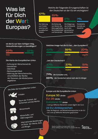 Gemeinsame Kampagne zur Europawahl mit Debating Europe