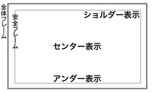 文字テロップ表示例と安全フレーム