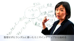 マインドマップ・レベルアップレッスン 第7回 「マインドマップの書き方: 失敗しないためのコツ 1」 サムネイル