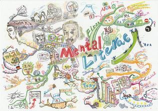 マインドマップ 「Mental Literacy」 (作: 浪間 亮)