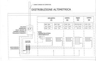 Progetto impianto di riscaldamento impianti energetici for Radiatori dwg