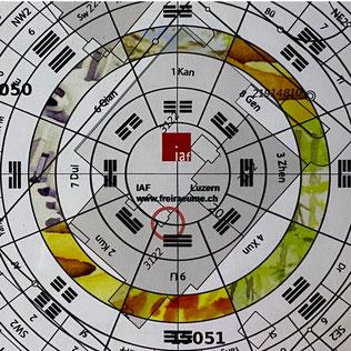 Feng Shui, Bagua, Plan einzeichnen, Wohnungsplan einteilen, Himmelsrichtungen