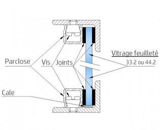 Fabrication de verrière avec parclose sur mesure - Métal Bois Design