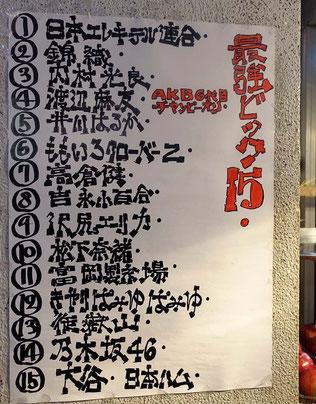 加藤商店さんの名物。最強ビッグシリーズだよ。これも書き初めだね、きっと(^^)/