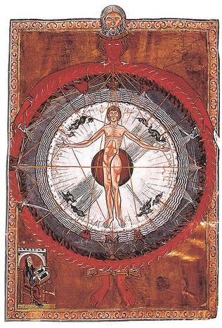 Миниатюра «Universal Man» из Liber Divinorum Operum Хильдегарды Бингенской, 1165