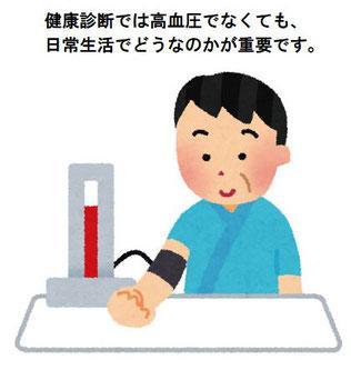 早朝高血圧
