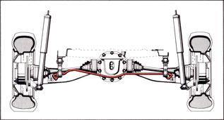 Hinterachse von hinten, rot: Stabilisator