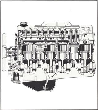 Längsschnitt 2.8 1-H-Motor