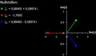 Nullstellen von f (z) = z^3-2z+2