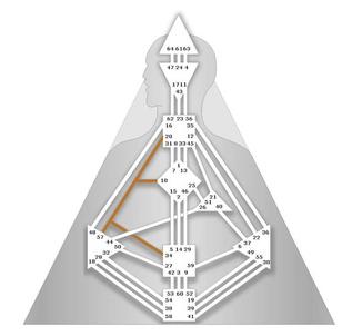 Circuit Individuel d'Intégration