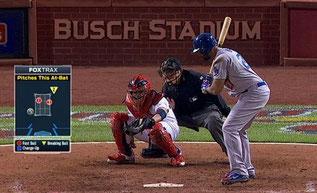 Ecco la fotografia degli strike e ball chiamati fino ad ora nella attuale post season
