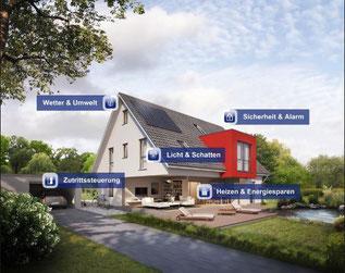 pw_homesolutions-hausautomation-alarm_und_sicherheit-dezentrale_wohnraumlueftung-kuestenluft-smarthome-abus-reinbek-trittau-website-schautage_vernetzte_sicherheit.jpg