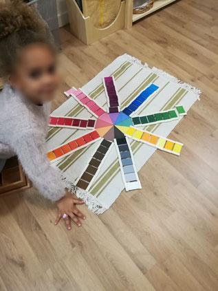 3ème boîte des couleurs, matériel de vie sensorielle / Ateliers À la Volette-Montessori