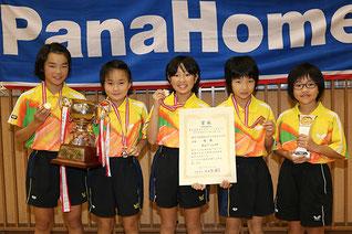 小学生女子優勝のK&Mジュニア