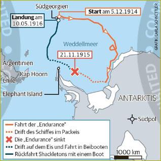 Kasimir, Cäsar, Fredi und Kerl auf den Spuren von Ernest Shackleton