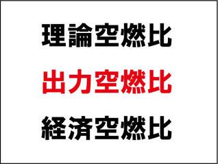三種類の空燃比
