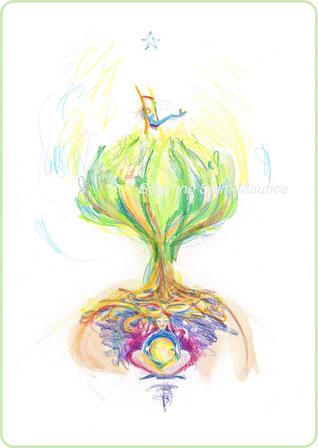 severine saint-maurice, les cercles de lumiere, illustration bien-être, dessin bien -être, dessin spiritualité, vente achat dessin peinture, oeuvre originale, gala, terre-mère