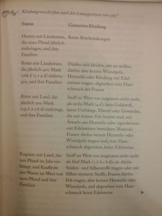 aus dem Buch:Im Mittelalter- Handbuch für Zeitreisende