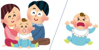 家族に囲まれて笑っている赤ん坊と、一人でないている赤ん坊の図
