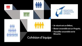 La Cohésion d'Equipe passe par la motivation au travail des collaborateurs autour d'un projet commun
