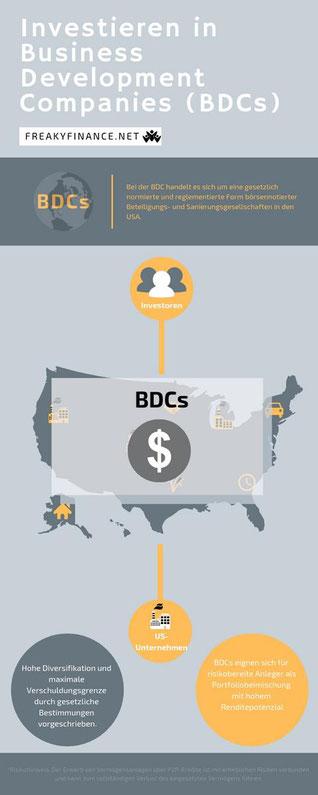 BDCs erklärt _ Vorstellung_ Business Develop Companies