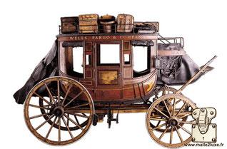 Wells Fargo - Stagecoach