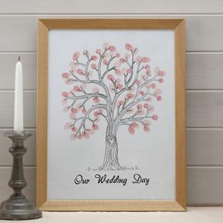 Hochzeitsbaum oder Fingerprint-Tree