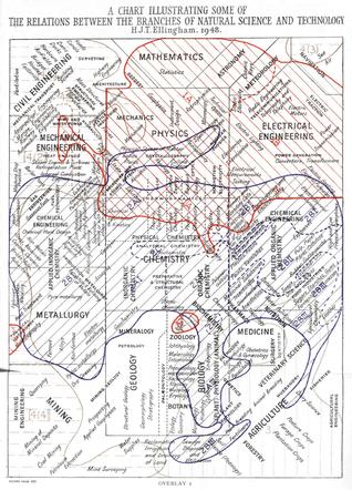 Carte d'Ellingham, 1948