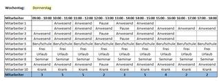 Dienstplan kostenlose Excel Vorlage