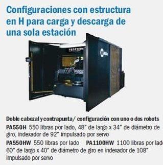PA550H Sistemas de Automatización de Soldadura Miller