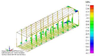 フレーム部・軸応力-曲げ応力の最小値ダイアグラム図 (変形倍率:10倍)