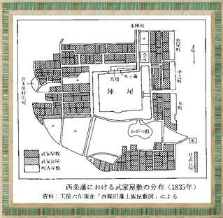 西條藩における武家屋敷の分布(1835年)