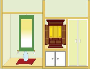 唐木仏壇を地袋付仏間に設置したイメージ