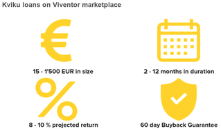 freaky finance, Viventor, Kviku Loans, P2P-Update 2019