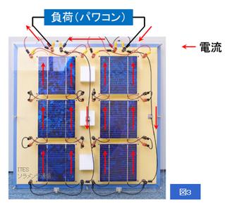 太陽光 パネル 点検 ツール ソラメンテ 技術 模型 目に見え 2