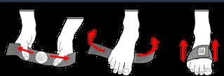 Anleitung zum Anziehen des p-diX Bandes