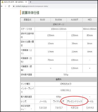 接触角計・表面張力計サイト 製品仕様比較表